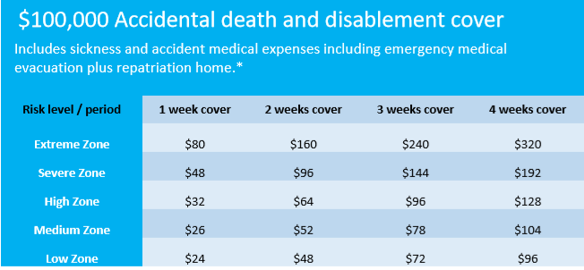 insurance for journalist rates and cover